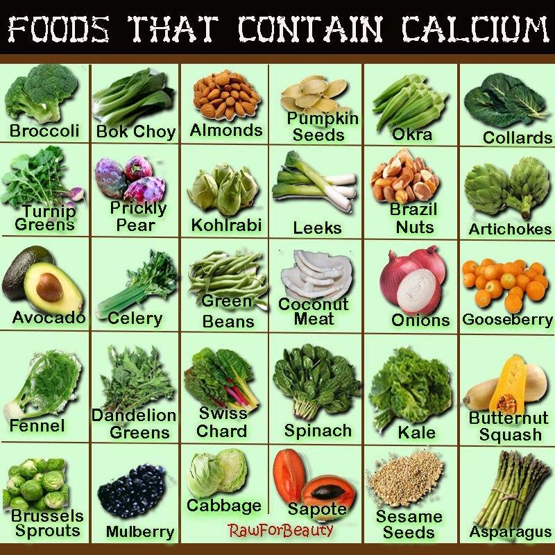Foods high in calcium but low in phosphorus