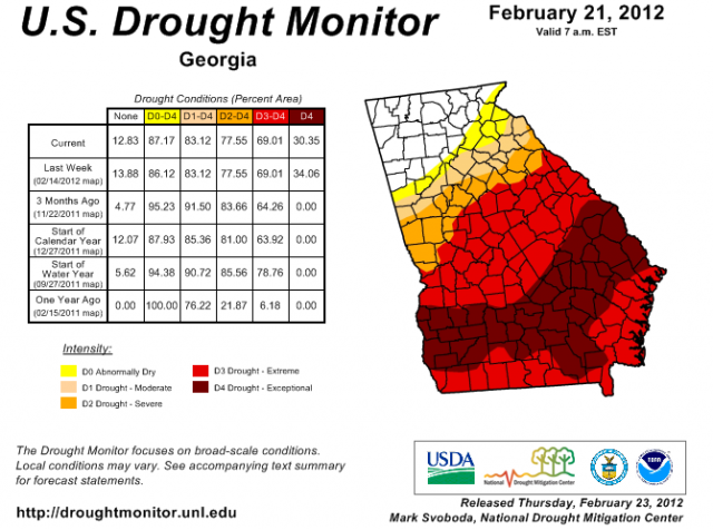 Drought Monitor for Feb 21