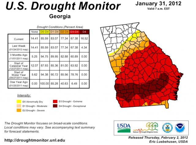 January 2012 Georgia Drought Monitor