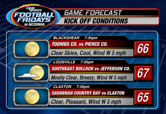 Kickoff Conditions for the North/Central area of the state