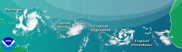 tropical_weather_diagram
