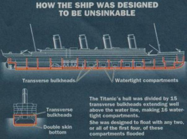 Titanic How She Sank Georgia Public Broadcasting