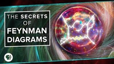 The Secrets of Feynman Diagrams