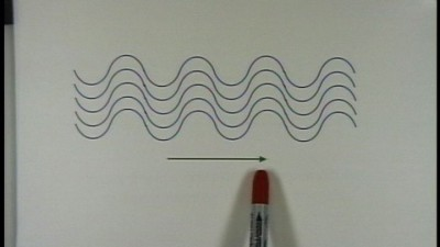 Physics 1102: Wave Properties and Interactions