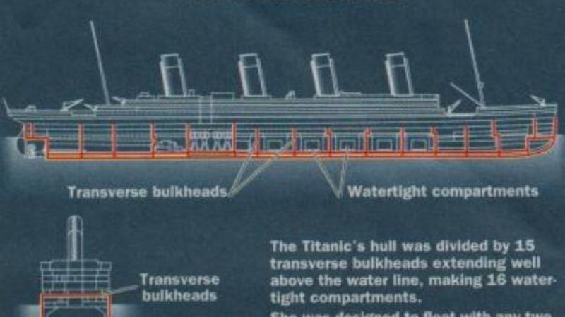 why did the titanic hit the iceberg