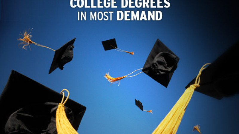 Certain College Degrees and More in Demand than Others for Employers